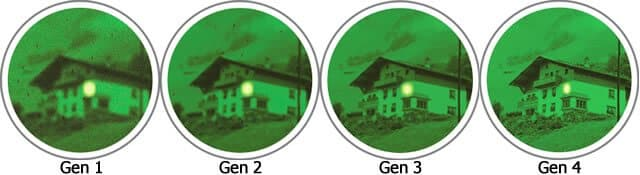 The different generations of night vision