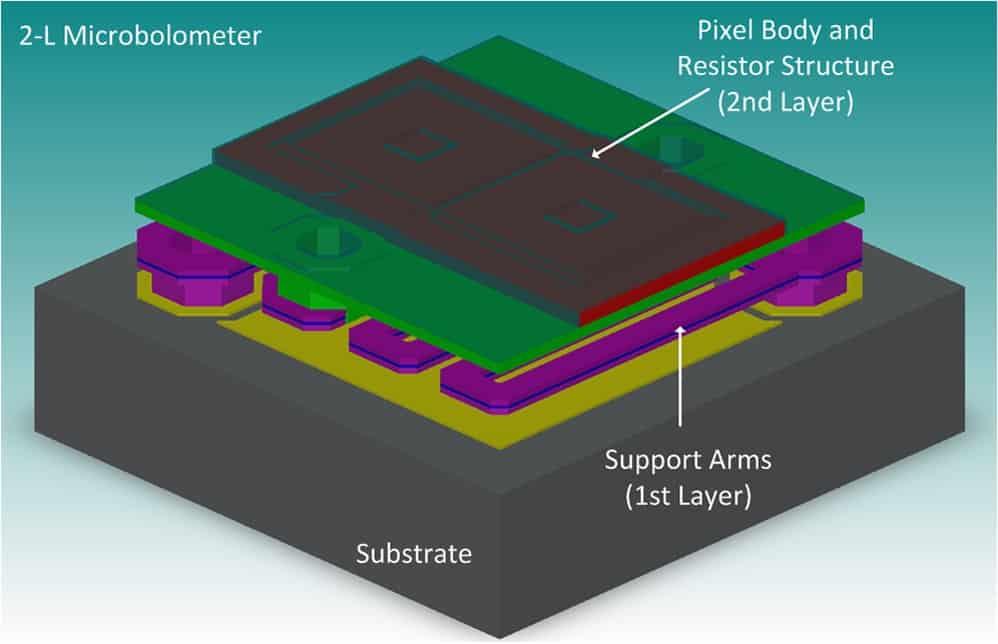 microbolometer